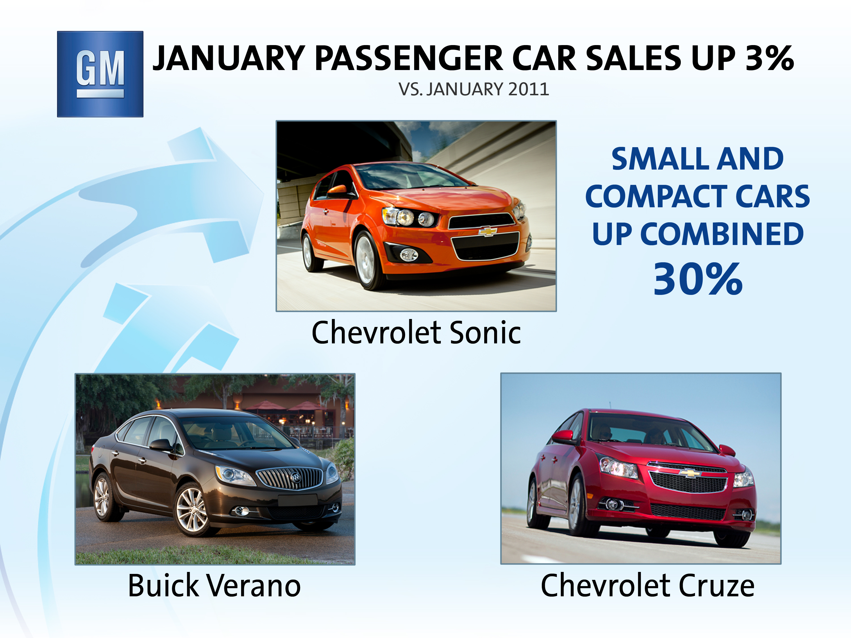 january 2012 auto sales announced digital dealer