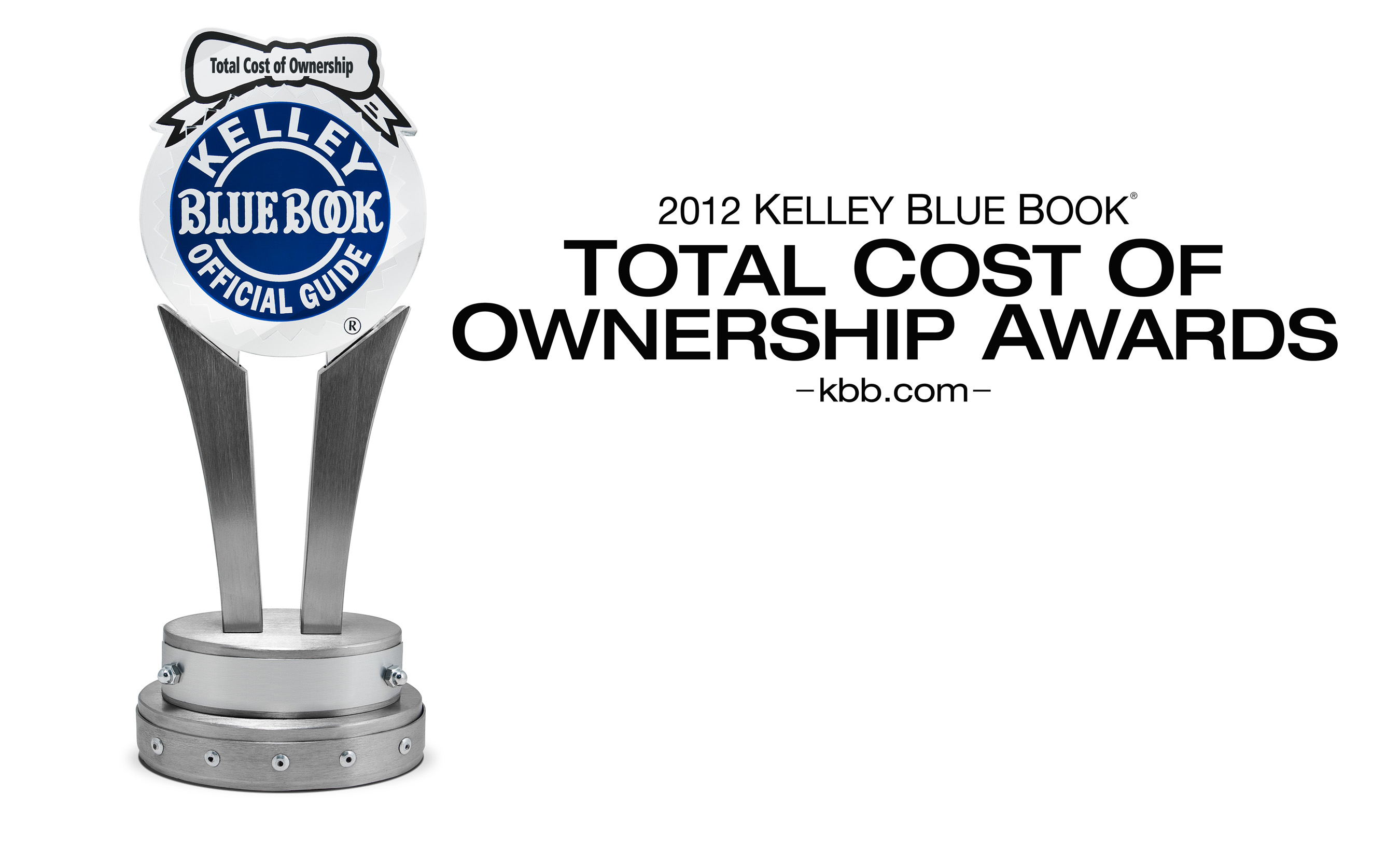 KBB Announces Inaugural Total Cost of Ownership Award Winners