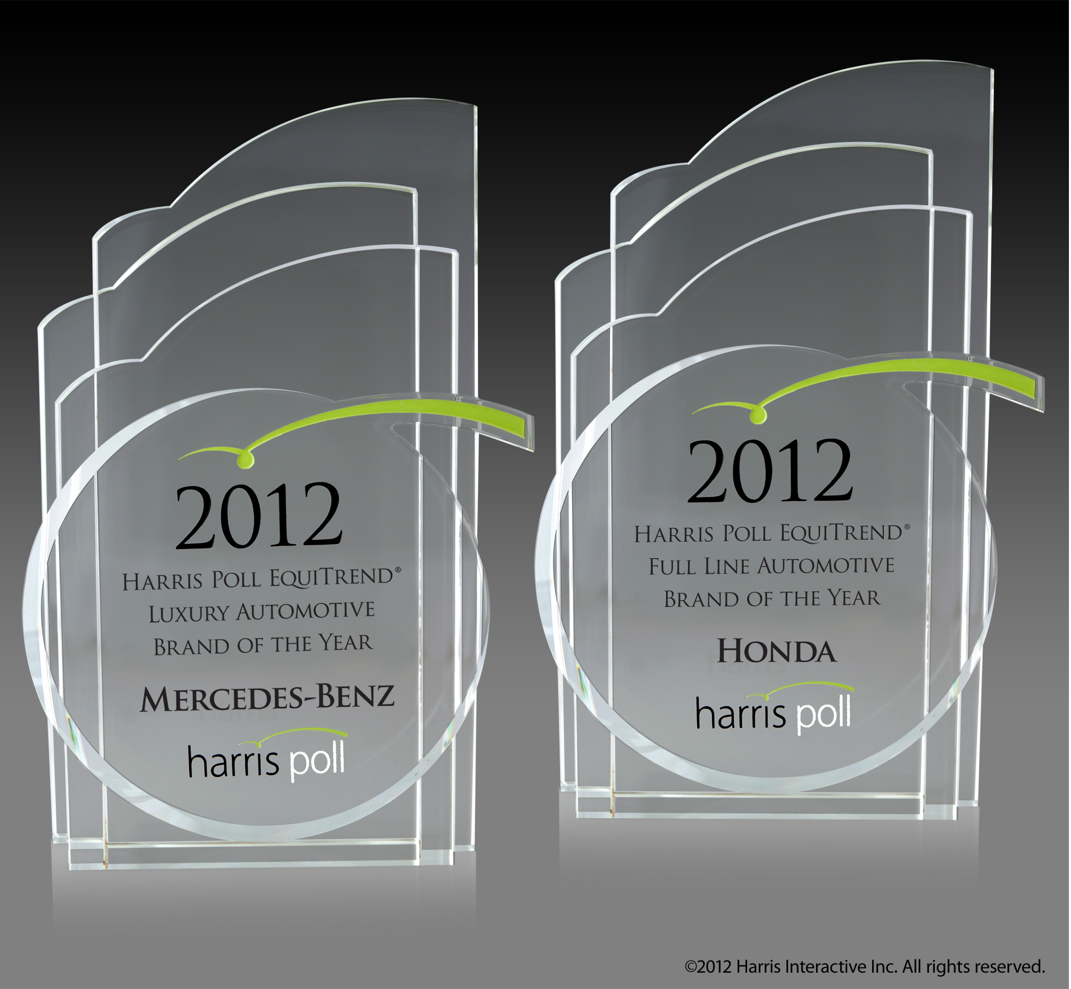 2012 Harris Poll EquiTrend Automotive Scorecard Mercedes Benz and