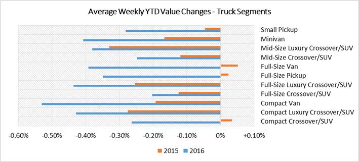 img-trucksegments