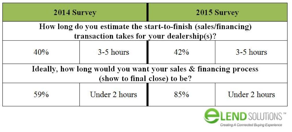 img-2014-2015-survey
