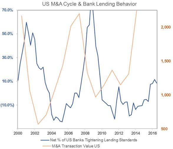 img-banklendingbehavior