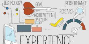 Digital-Customer-Experience