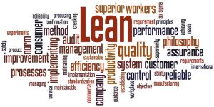 Lean – management approach, word cloud concept 3